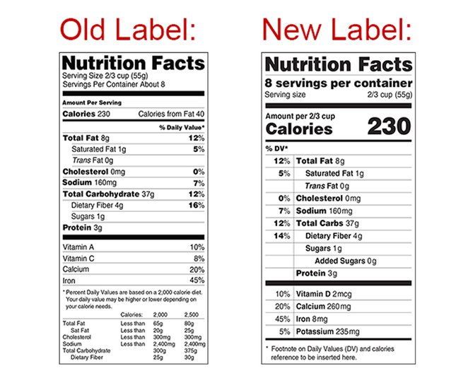 Livewell Online Magazine Teaching An Old Nutrition Label