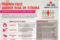 Women-Stroke-Infographic-Thumbnail